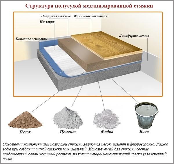 mehanizirovannaya-styajka-1 (1)